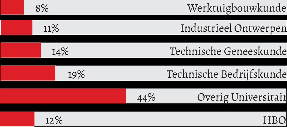 Percentages.png